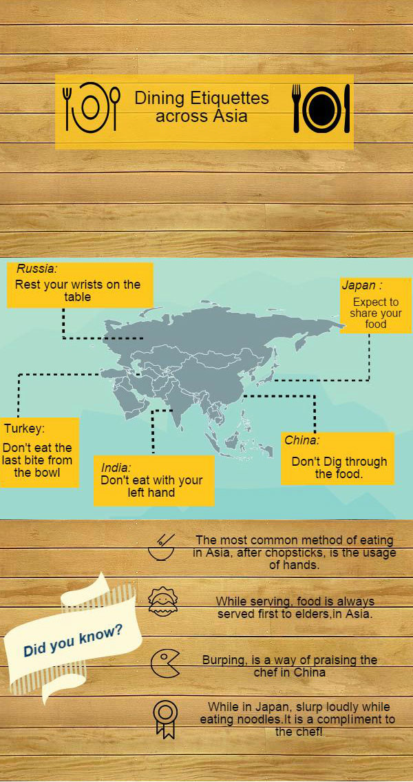 Dining etiquettes around the world