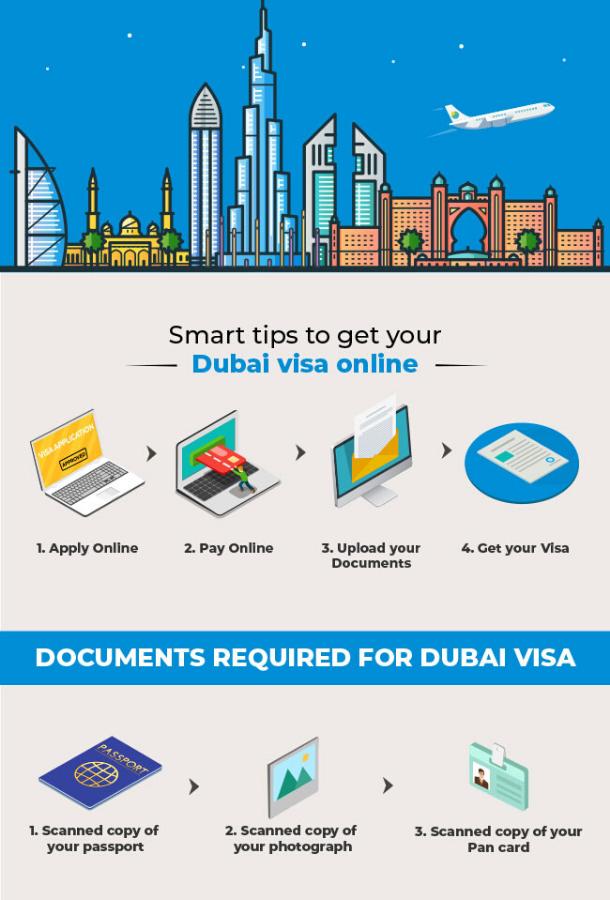 Smart tips to get a Dubai Visa