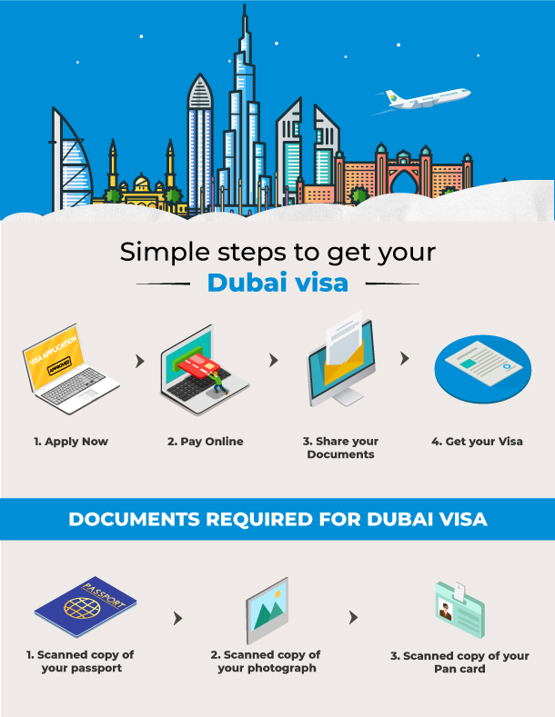 Get Dubai Visa In 24 Hrs Dubai Tourist Visa For Indians Musafir