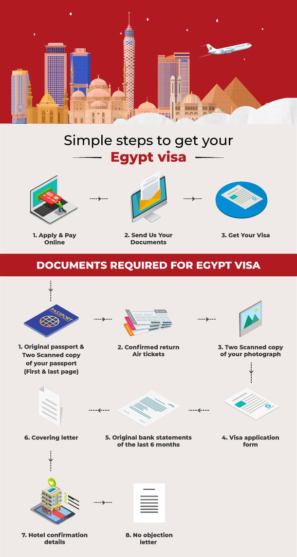 Egypt Visa Online