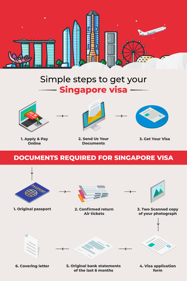 Singapore Visa Singapore Tourist Visa Singapore Visa For Indians Musafir